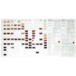 Primont Wall Chart