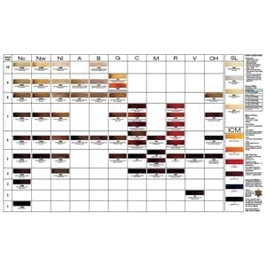 Rusk Deepshine Color Wall Chart